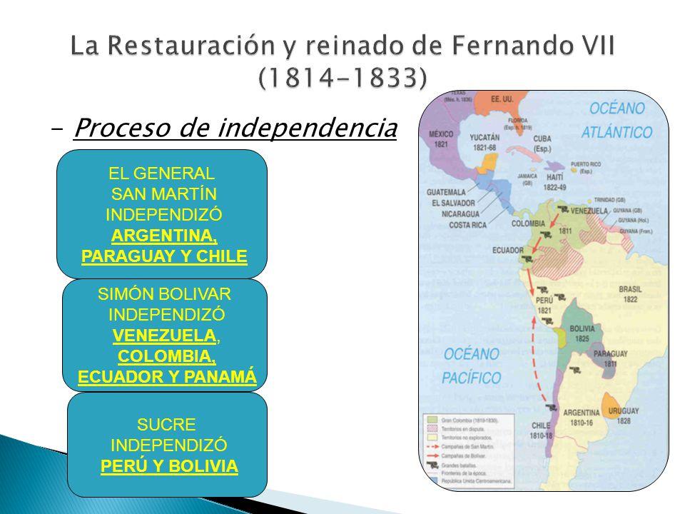 - Proceso de independencia EL GENERAL SAN MARTÍN INDEPENDIZÓ ARGENTINA, PARAGUAY Y CHILE SIMÓN BOLIVAR INDEPENDIZÓ VENEZUELA, COLOMBIA, ECUADOR Y PANA