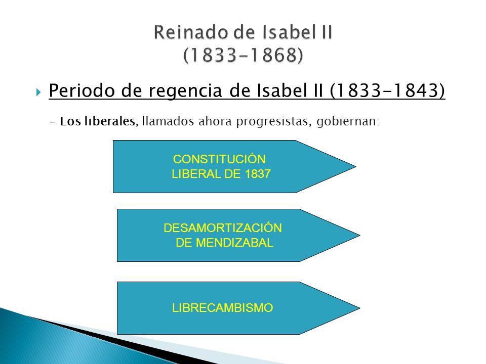 Periodo de regencia de Isabel II (1833-1843) CONSTITUCIÓN LIBERAL DE 1837 DESAMORTIZACIÓN DE MENDIZABAL LIBRECAMBISMO - Los liberales, llamados ahora