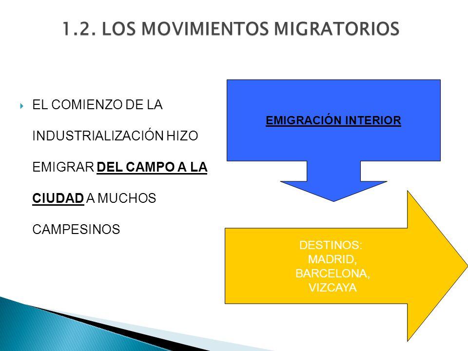 1.2. LOS MOVIMIENTOS MIGRATORIOS EL COMIENZO DE LA INDUSTRIALIZACIÓN HIZO EMIGRAR DEL CAMPO A LA CIUDAD A MUCHOS CAMPESINOS DESTINOS: MADRID, BARCELON