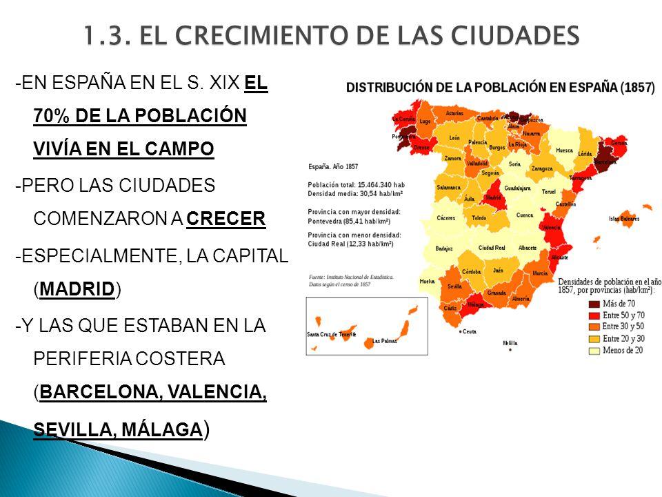 1.3. EL CRECIMIENTO DE LAS CIUDADES -EN ESPAÑA EN EL S. XIX EL 70% DE LA POBLACIÓN VIVÍA EN EL CAMPO -PERO LAS CIUDADES COMENZARON A CRECER -ESPECIALM