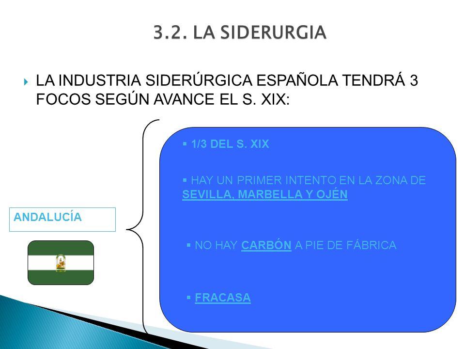 3.2. LA SIDERURGIA LA INDUSTRIA SIDERÚRGICA ESPAÑOLA TENDRÁ 3 FOCOS SEGÚN AVANCE EL S. XIX: ANDALUCÍA 1/3 DEL S. XIX HAY UN PRIMER INTENTO EN LA ZONA