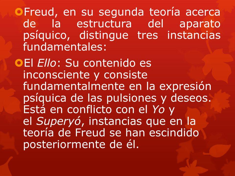 Freud, en su segunda teoría acerca de la estructura del aparato psíquico, distingue tres instancias fundamentales: El Ello: Su contenido es inconscien