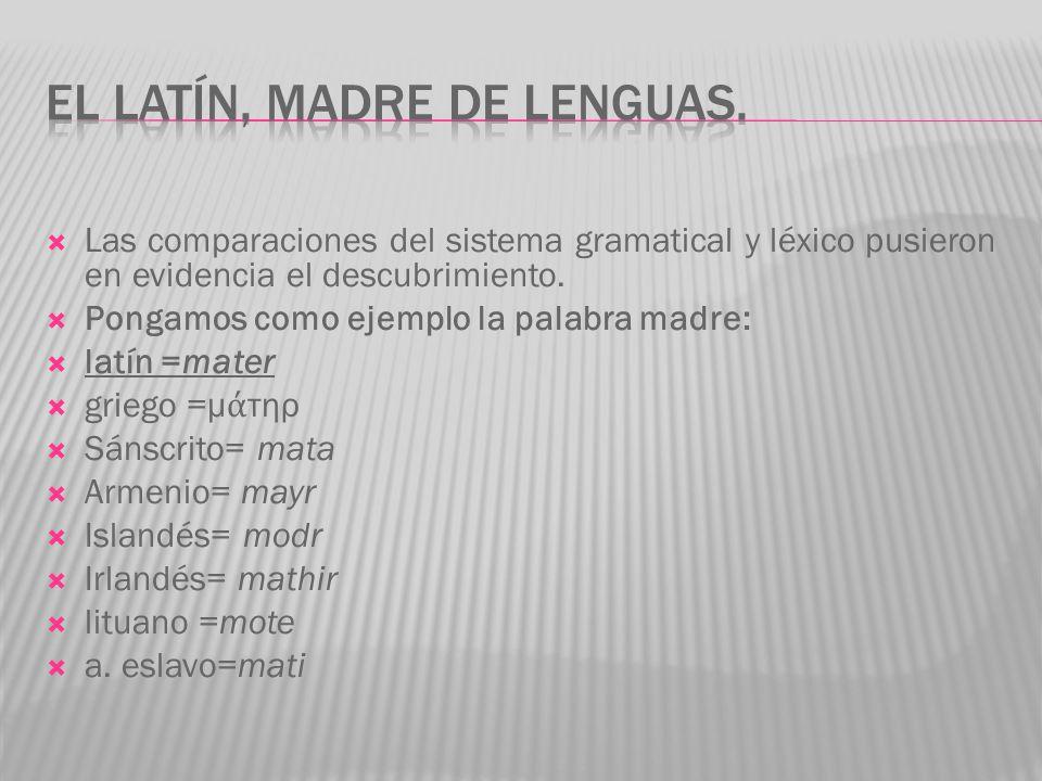 Las comparaciones del sistema gramatical y léxico pusieron en evidencia el descubrimiento. Pongamos como ejemplo la palabra madre: latín =mater griego