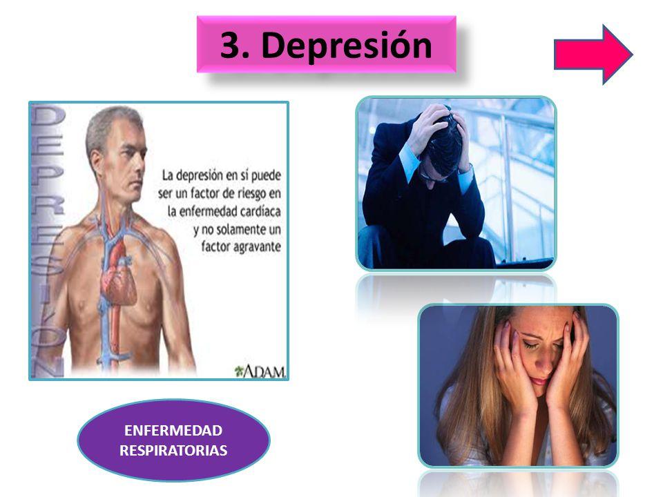 3. Depresión ENFERMEDAD RESPIRATORIAS