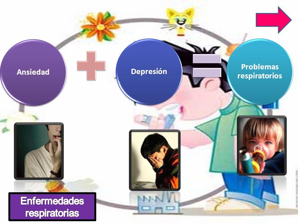 AnsiedadDepresión Problemas respiratorios