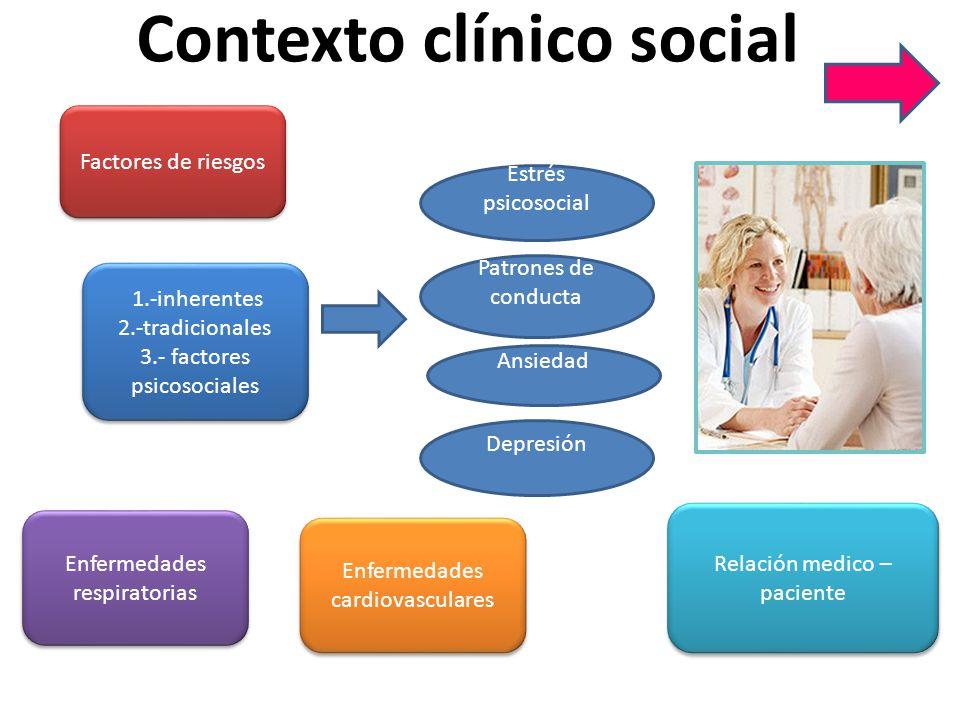 Contexto clínico social Enfermedades cardiovasculares Enfermedades respiratorias Relación medico – paciente Factores de riesgos 1.-inherentes 2.-tradi