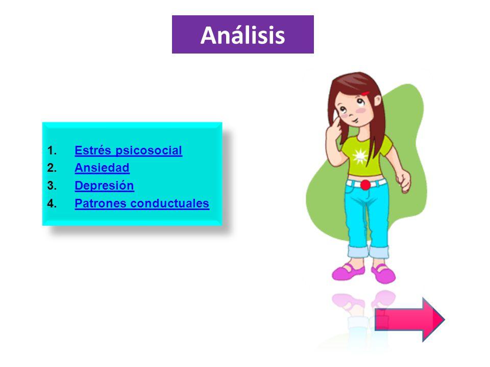 Análisis 1.Estrés psicosocialEstrés psicosocial 2.AnsiedadAnsiedad 3.DepresiónDepresión 4.Patrones conductualesPatrones conductuales 1.Estrés psicosoc
