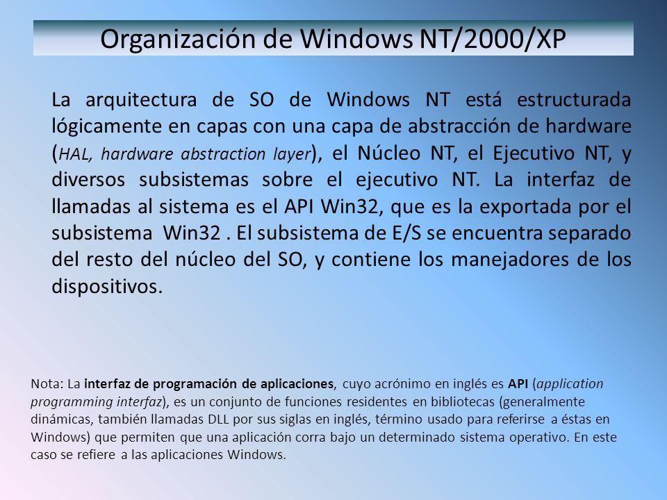 Organización de Windows NT/2000/XP Bibliotecas Capa de abstracción del hardware Núcleo NT Ejecutivo NT Subsistema Subsistema de E/S Proceso T T T TT T TT T Procesador(s) Memoria Principal Dispositivos Usuario Supervisor Gestión de procesos Gestión de memoria Gestión de archivos Infraestructura de Gestión de dispositivos