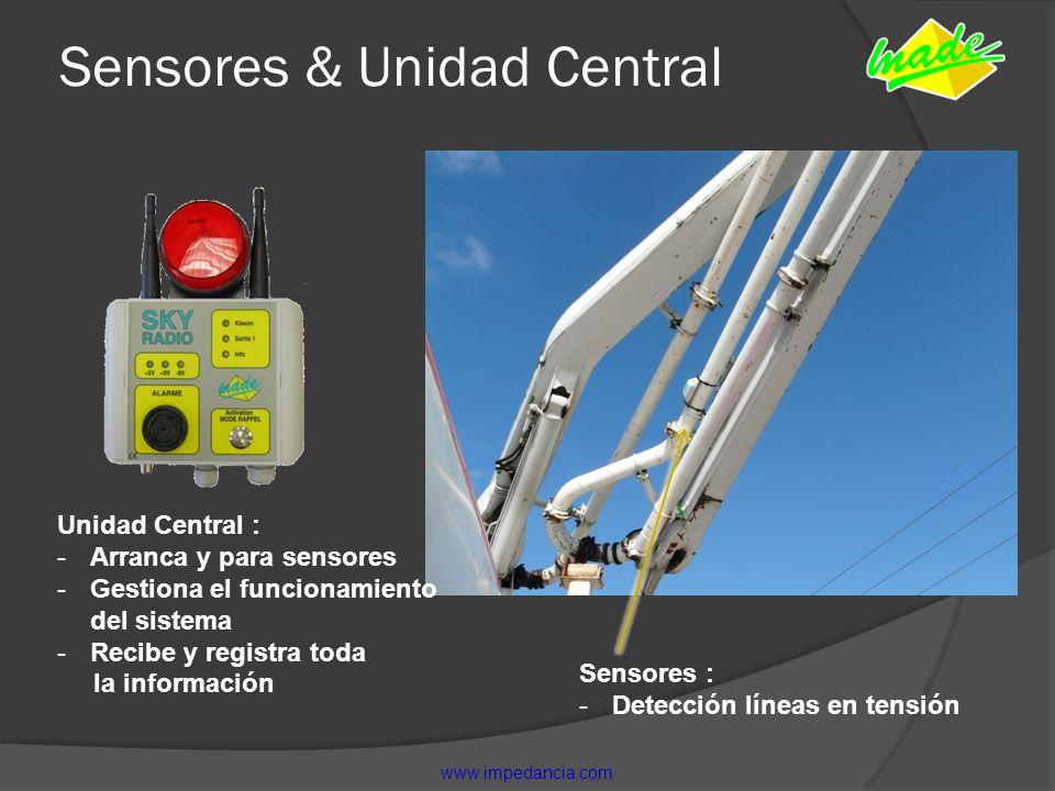 Sensores & Unidad Central Sensores : -Detección líneas en tensión Unidad Central : -Arranca y para sensores -Gestiona el funcionamiento del sistema -R