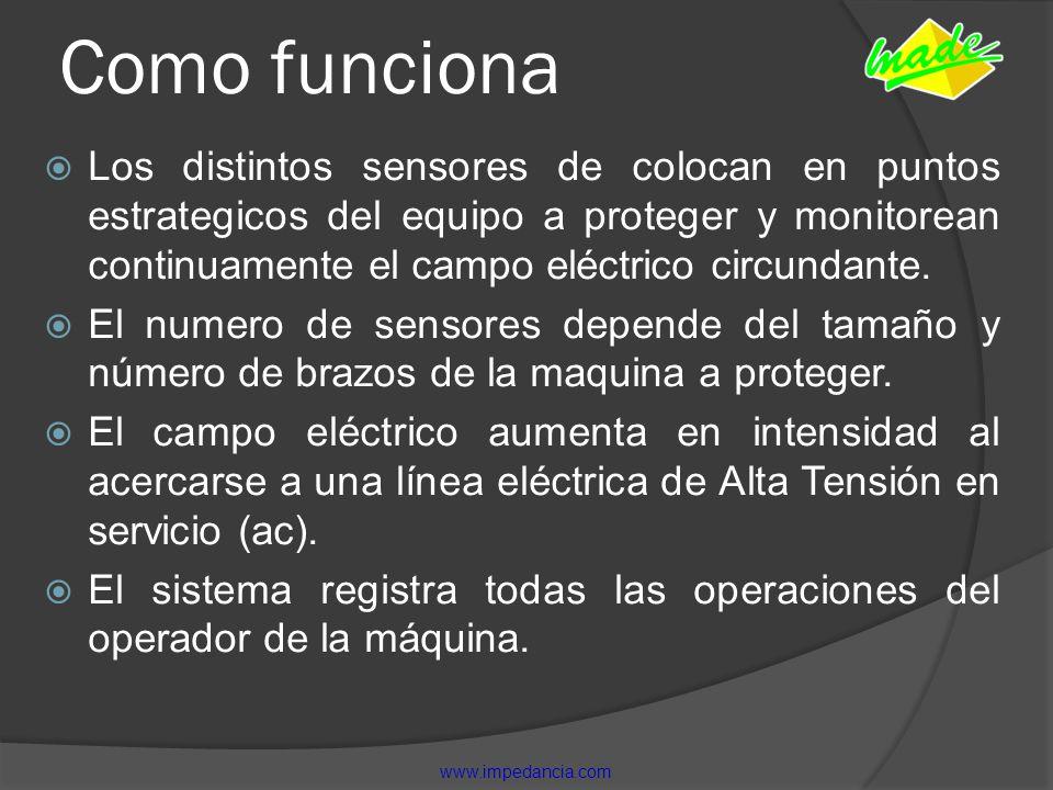 Como funciona Los distintos sensores de colocan en puntos estrategicos del equipo a proteger y monitorean continuamente el campo eléctrico circundante