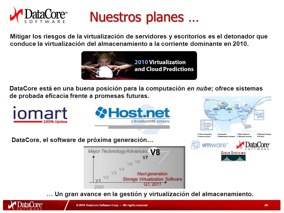 15 © 2010 DataCore Software Corp.