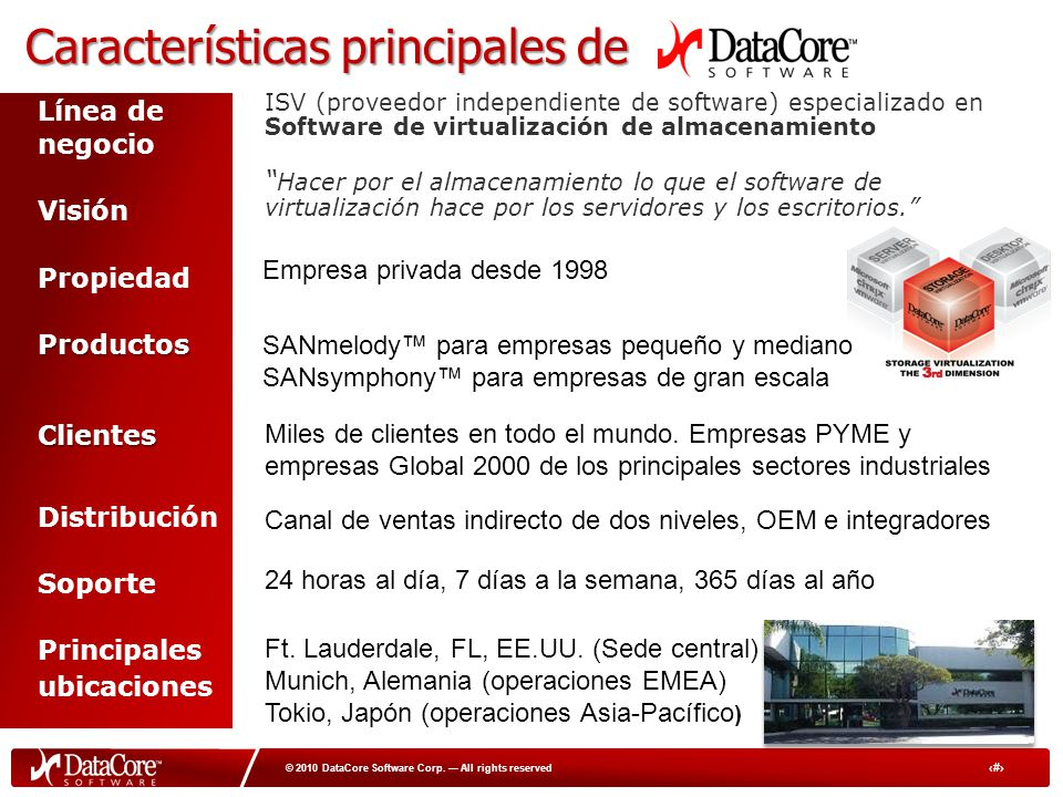 6 © 2010 DataCore Software Corp.