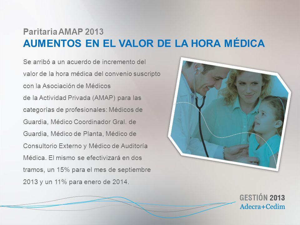 Se arribó a un acuerdo de incremento del valor de la hora médica del convenio suscripto con la Asociación de Médicos de la Actividad Privada (AMAP) pa