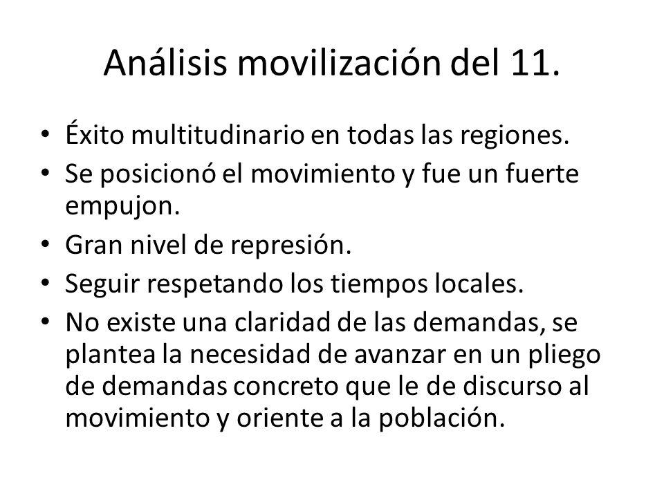 Análisis movilización del 11. Éxito multitudinario en todas las regiones.