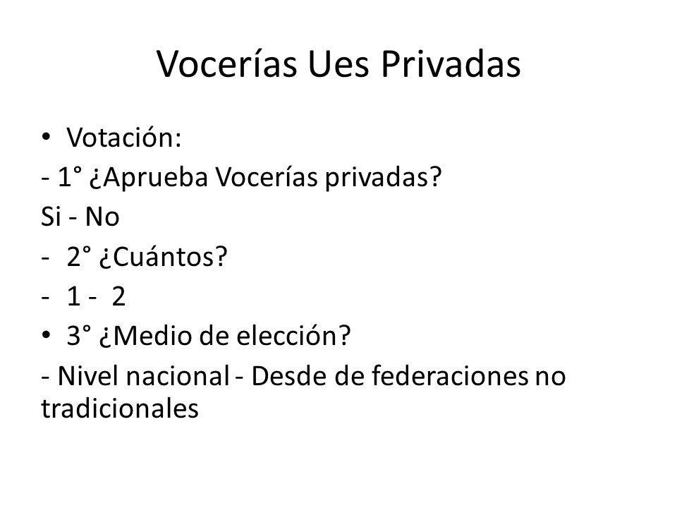 Vocerías Ues Privadas Votación: - 1° ¿Aprueba Vocerías privadas.