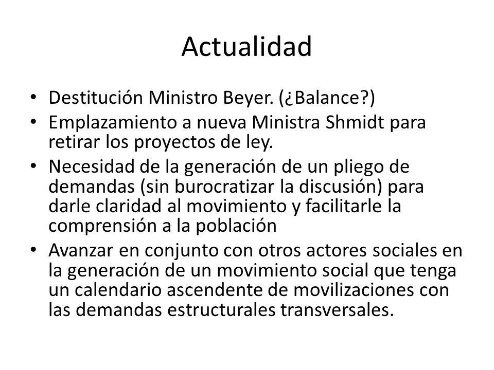 Actualidad Destitución Ministro Beyer.