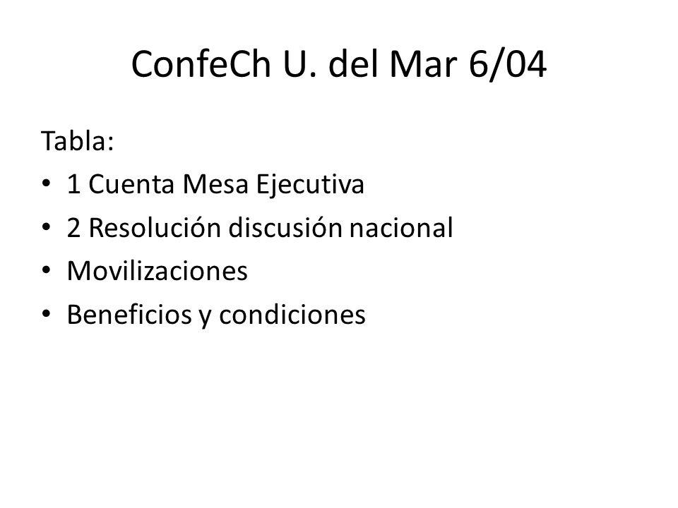 ConfeCh U.