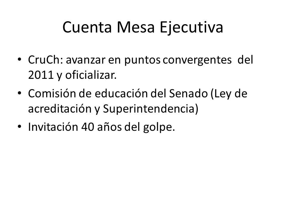 Cuenta Mesa Ejecutiva CruCh: avanzar en puntos convergentes del 2011 y oficializar.