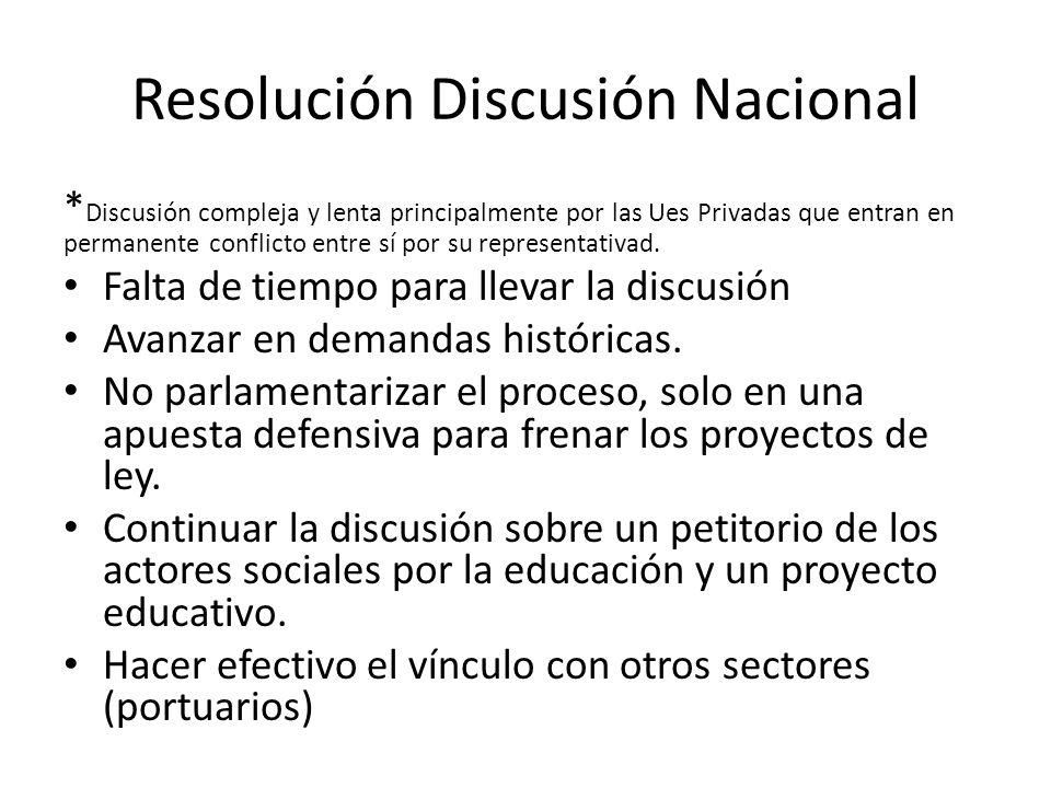 Resolución Discusión Nacional * Discusión compleja y lenta principalmente por las Ues Privadas que entran en permanente conflicto entre sí por su representativad.