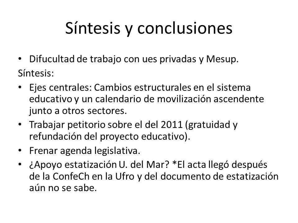 Síntesis y conclusiones Difucultad de trabajo con ues privadas y Mesup.