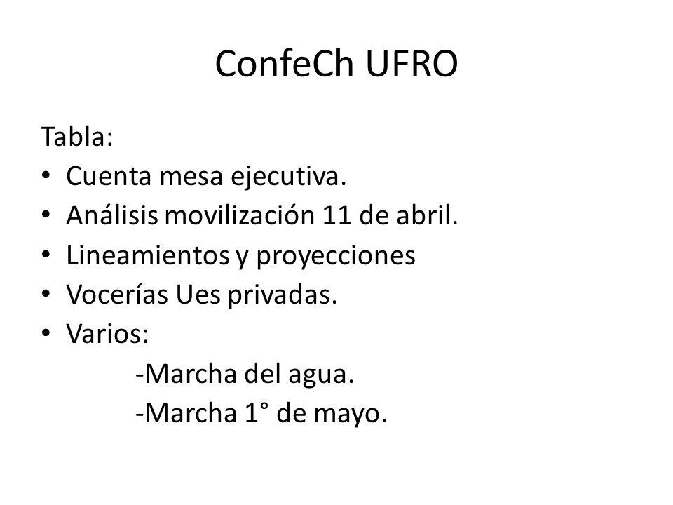 ConfeCh UFRO Tabla: Cuenta mesa ejecutiva. Análisis movilización 11 de abril.