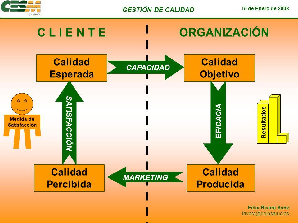 GESTIÓN DE CALIDAD 15 de Enero de 2008 Félix Rivera Sanz frivera@riojasalud.es Calidad Esperada Calidad Percibida Calidad Objetivo Calidad Producida E