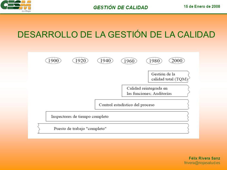 GESTIÓN DE CALIDAD 15 de Enero de 2008 Félix Rivera Sanz frivera@riojasalud.es DESARROLLO DE LA GESTIÓN DE LA CALIDAD