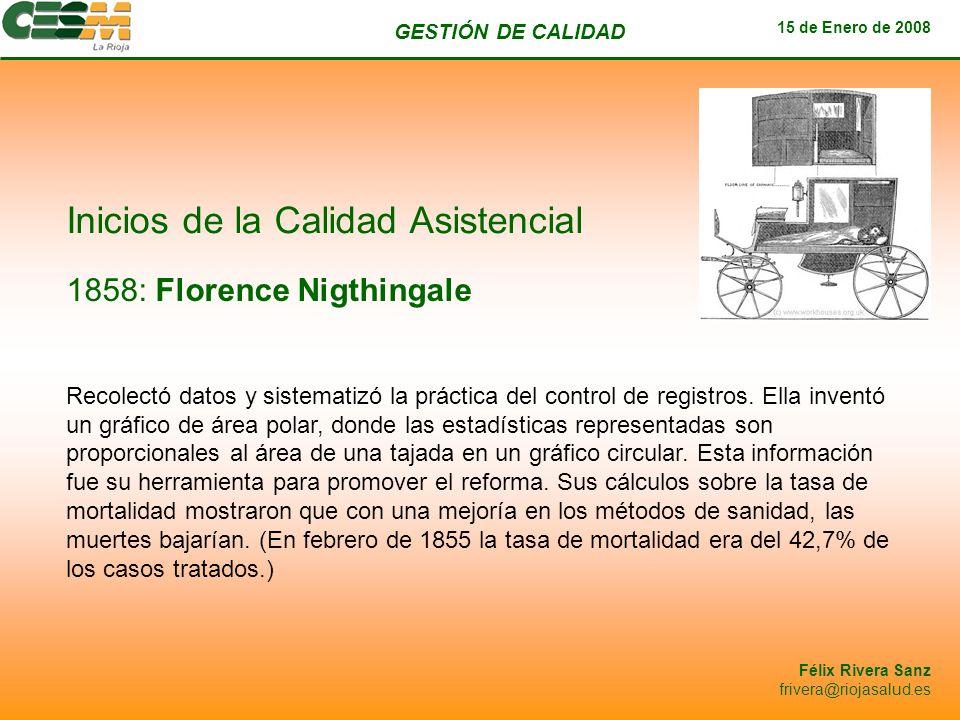 GESTIÓN DE CALIDAD 15 de Enero de 2008 Félix Rivera Sanz frivera@riojasalud.es Inicios de la Calidad Asistencial 1858: Florence Nigthingale Recolectó