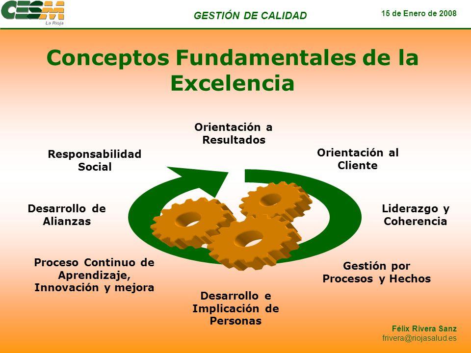 GESTIÓN DE CALIDAD 15 de Enero de 2008 Félix Rivera Sanz frivera@riojasalud.es Conceptos Fundamentales de la Excelencia Responsabilidad Social Desarro