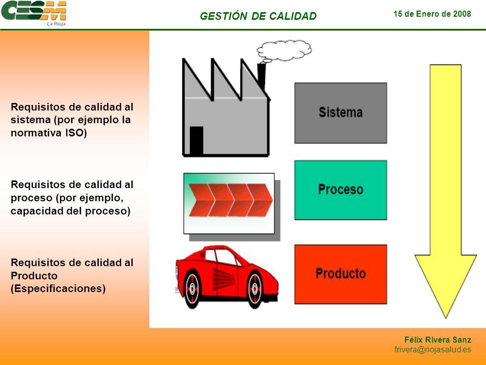 GESTIÓN DE CALIDAD 15 de Enero de 2008 Félix Rivera Sanz frivera@riojasalud.es Requisitos de calidad al sistema (por ejemplo la normativa ISO) Requisi