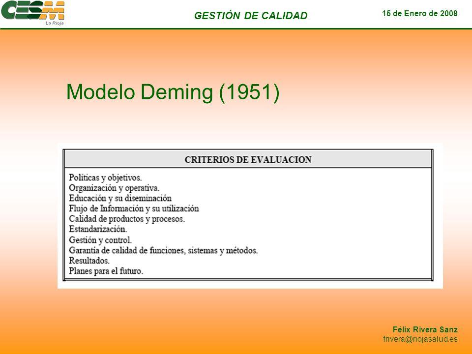 GESTIÓN DE CALIDAD 15 de Enero de 2008 Félix Rivera Sanz frivera@riojasalud.es Modelo Deming (1951)