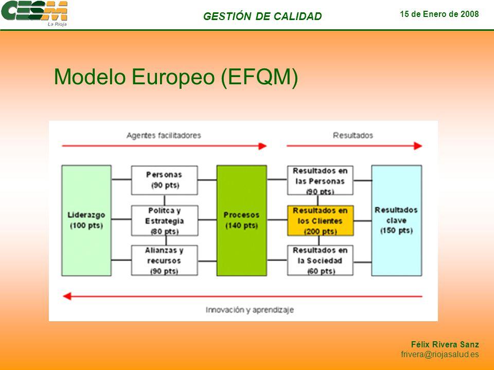 GESTIÓN DE CALIDAD 15 de Enero de 2008 Félix Rivera Sanz frivera@riojasalud.es Modelo Europeo (EFQM)