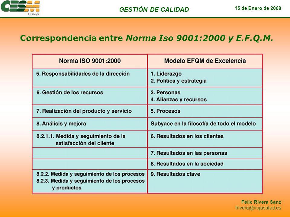 GESTIÓN DE CALIDAD 15 de Enero de 2008 Félix Rivera Sanz frivera@riojasalud.es Correspondencia entre Norma Iso 9001:2000 y E.F.Q.M.