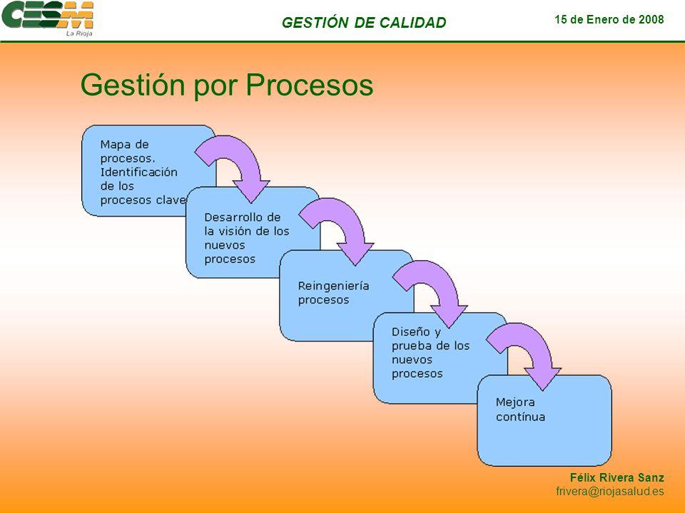 GESTIÓN DE CALIDAD 15 de Enero de 2008 Félix Rivera Sanz frivera@riojasalud.es Gestión por Procesos