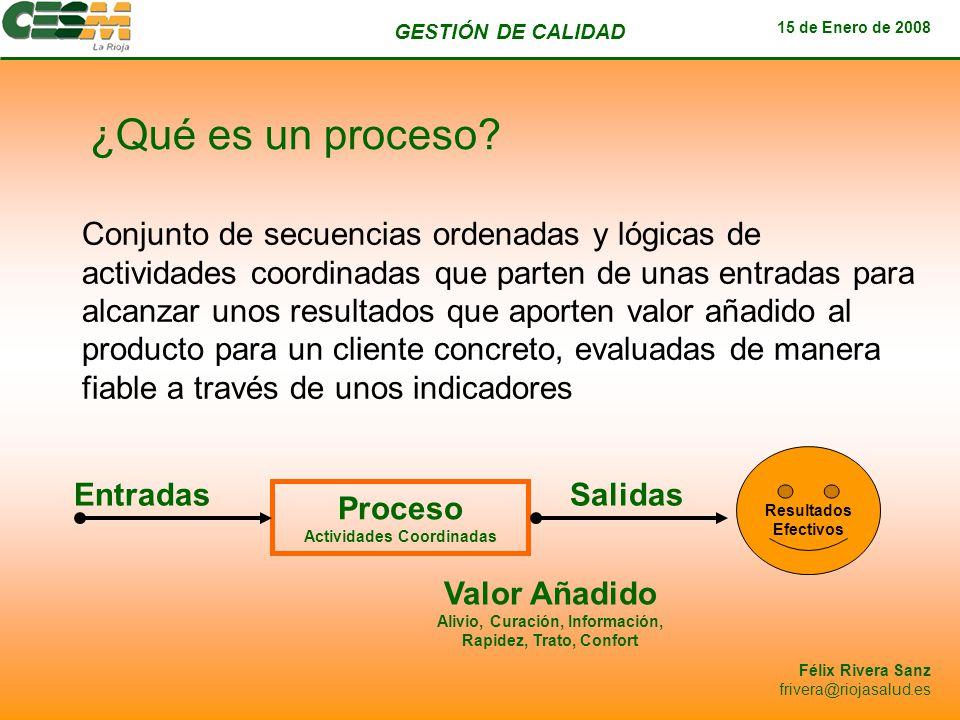 GESTIÓN DE CALIDAD 15 de Enero de 2008 Félix Rivera Sanz frivera@riojasalud.es Conjunto de secuencias ordenadas y lógicas de actividades coordinadas q