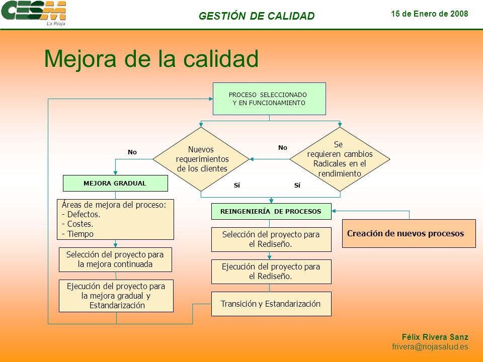 GESTIÓN DE CALIDAD 15 de Enero de 2008 Félix Rivera Sanz frivera@riojasalud.es Mejora de la calidad PROCESO SELECCIONADO Y EN FUNCIONAMIENTO Nuevos re