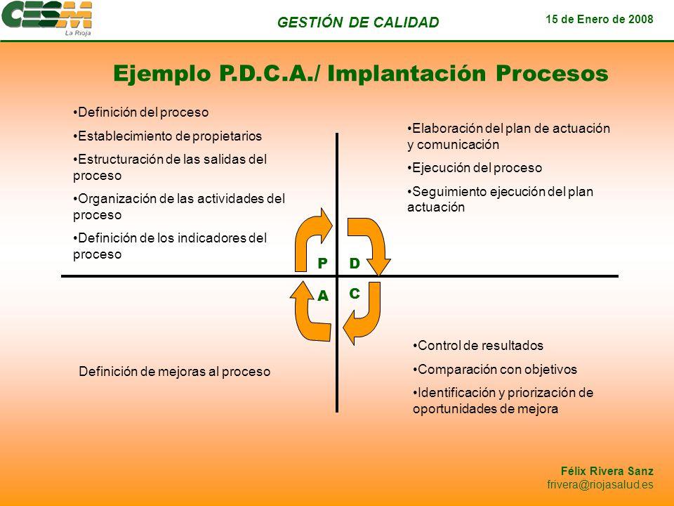 GESTIÓN DE CALIDAD 15 de Enero de 2008 Félix Rivera Sanz frivera@riojasalud.es Ejemplo P.D.C.A./ Implantación Procesos P A C D Definición del proceso