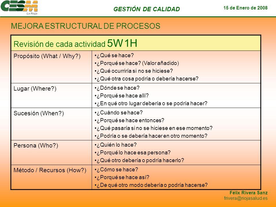 GESTIÓN DE CALIDAD 15 de Enero de 2008 Félix Rivera Sanz frivera@riojasalud.es MEJORA ESTRUCTURAL DE PROCESOS Revisión de cada actividad 5W1H Propósit