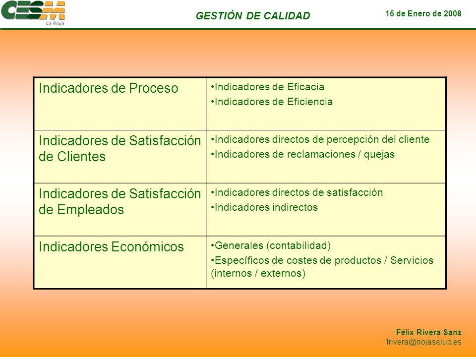 GESTIÓN DE CALIDAD 15 de Enero de 2008 Félix Rivera Sanz frivera@riojasalud.es Indicadores de Proceso Indicadores de Eficacia Indicadores de Eficienci