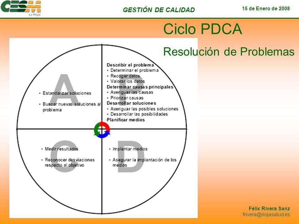 GESTIÓN DE CALIDAD 15 de Enero de 2008 Félix Rivera Sanz frivera@riojasalud.es Ciclo PDCA Resolución de Problemas
