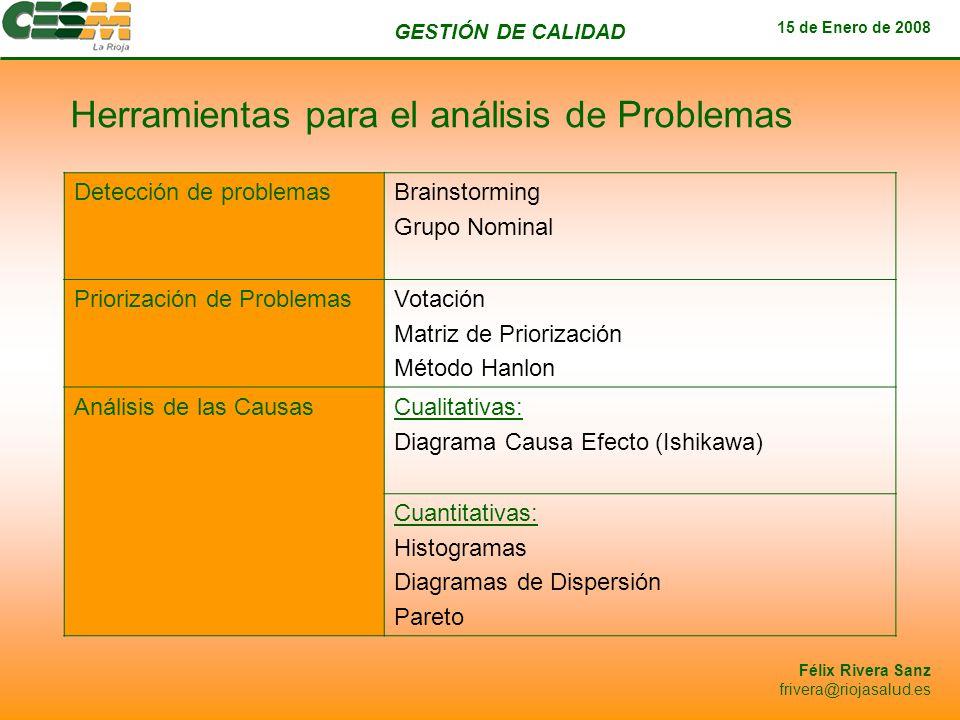 GESTIÓN DE CALIDAD 15 de Enero de 2008 Félix Rivera Sanz frivera@riojasalud.es Herramientas para el análisis de Problemas Detección de problemasBrains