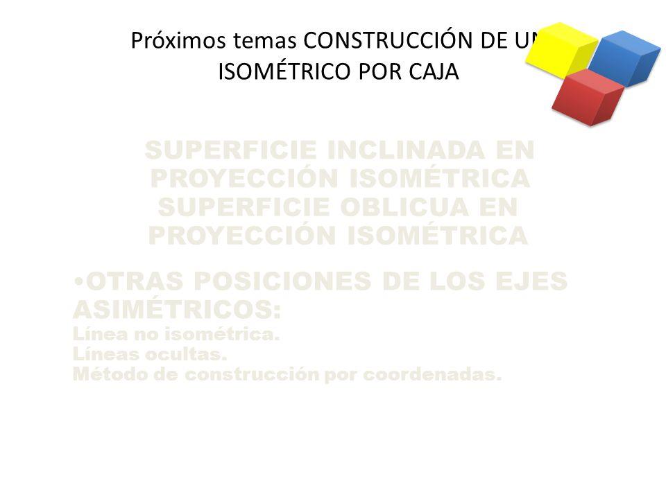 Próximos temas CONSTRUCCIÓN DE UN ISOMÉTRICO POR CAJA SUPERFICIE INCLINADA EN PROYECCIÓN ISOMÉTRICA SUPERFICIE OBLICUA EN PROYECCIÓN ISOMÉTRICA OTRAS POSICIONES DE LOS EJES ASIMÉTRICOS: Línea no isométrica.