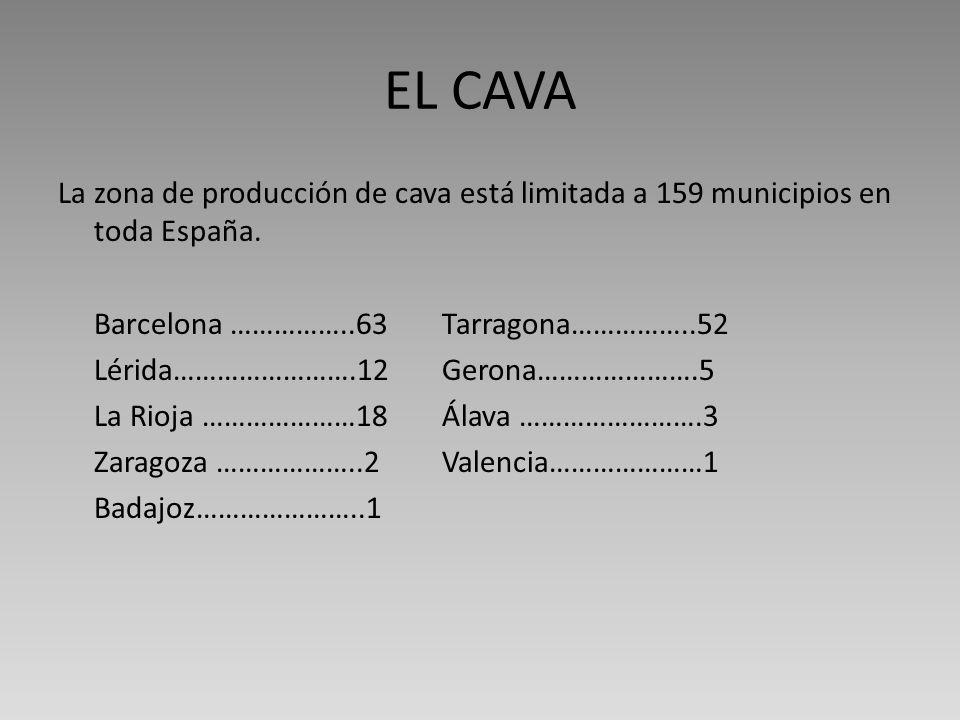 EL CAVA La zona de producción de cava está limitada a 159 municipios en toda España. Barcelona ……………..63Tarragona……………..52 Lérida…………………….12Gerona…………