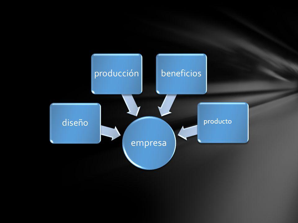 empresa diseñoproducciónbeneficios producto