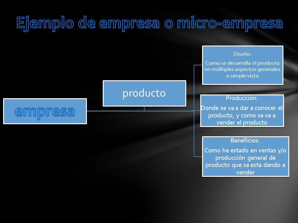Diseño: Como se desarrolla el producto en múltiples aspectos generales a simple vista Producción: Donde se va a dar a conocer el producto, y como se va a vender el producto Beneficios: Como ha estado en ventas y/o producción general de producto que se esta dando a vender producto