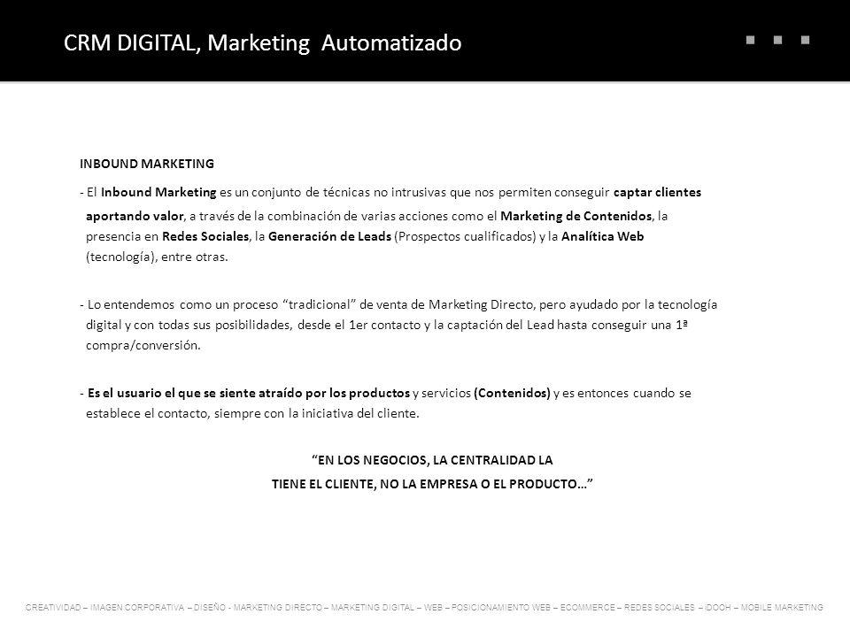 … CREATIVIDAD – IMAGEN CORPORATIVA – DISEÑO - MARKETING DIRECTO – MARKETING DIGITAL – WEB – POSICIONAMIENTO WEB – ECOMMERCE – REDES SOCIALES – iDOOH – MOBILE MARKETING INBOUND MARKETING 1.- Crear 2.- Optimizar 3.- Dinamizar 4.- Convertir 5.- Cliente 6.