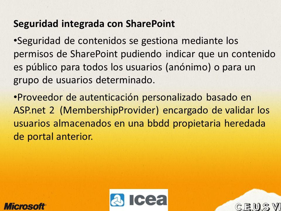 Seguridad integrada con SharePoint Seguridad de contenidos se gestiona mediante los permisos de SharePoint pudiendo indicar que un contenido es público para todos los usuarios (anónimo) o para un grupo de usuarios determinado.