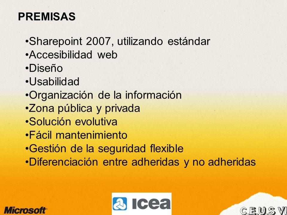 Sharepoint 2007, utilizando estándar Accesibilidad web Diseño Usabilidad Organización de la información Zona pública y privada Solución evolutiva Fácil mantenimiento Gestión de la seguridad flexible Diferenciación entre adheridas y no adheridas PREMISAS