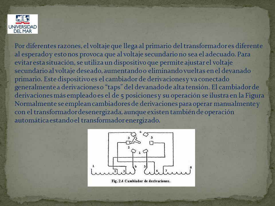 TIPOS DE CAMBIADORES DE TAP