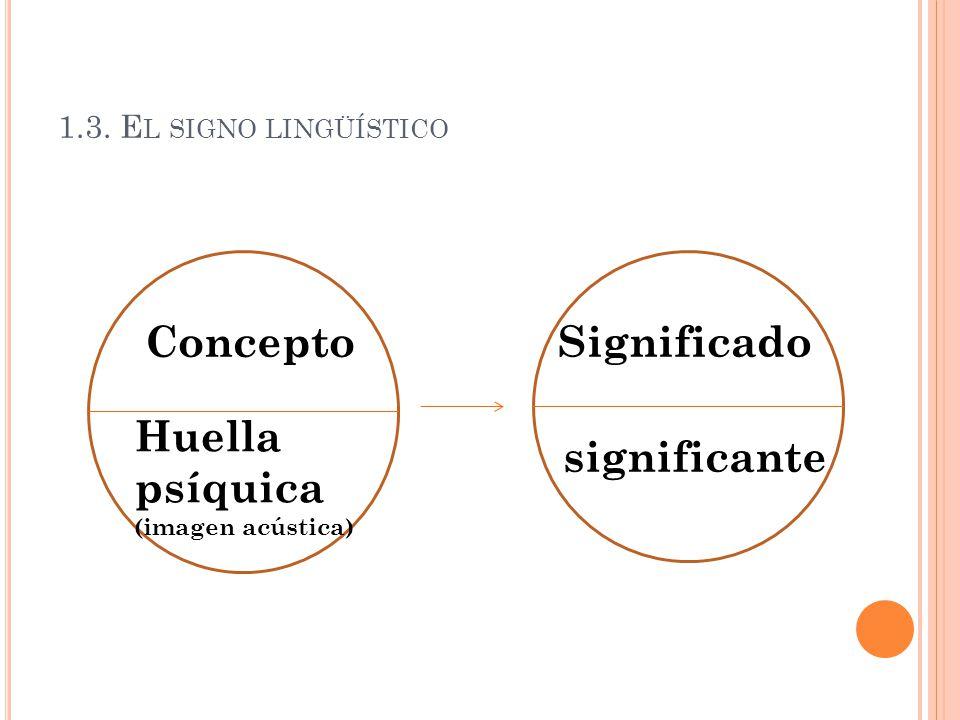 1.3. E L SIGNO LINGÜÍSTICO Concepto Huella psíquica (imagen acústica) Significado significante
